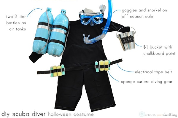 Scuba Diver Costume in Blue