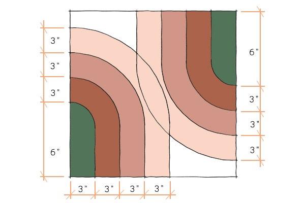 Retro Pillow design pattern